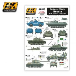 AK TANKS AND AFVS IN BOSNIA