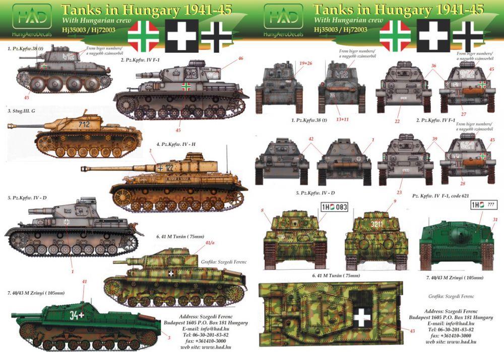 HAD Hungarian WW II part I. Panzer IV, Stug III., Ansaldo