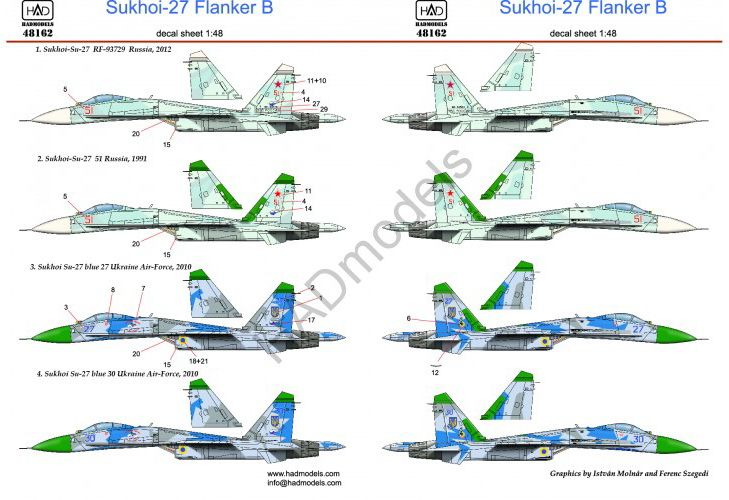 HAD Su-27 Fanker B (Russian AF 51, Ukraine AF Blue 27 and Blue 30)