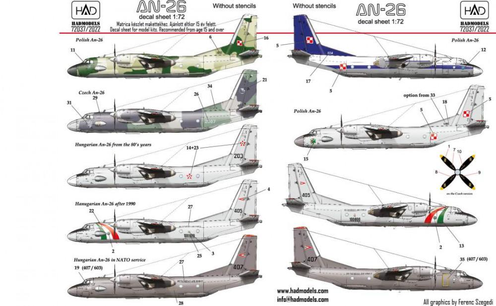 HAD An-26 (Lengyel, Cseh, Magyar)