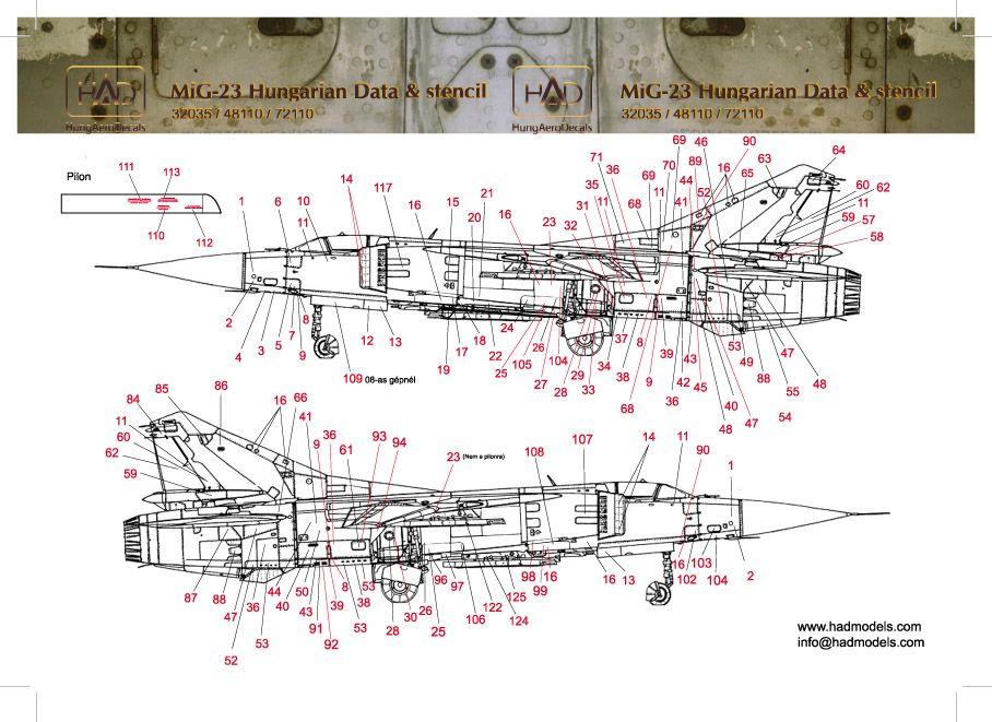 HAD MiG-23 Hungarian