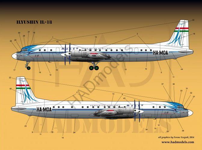 HAD IL-18 matrica