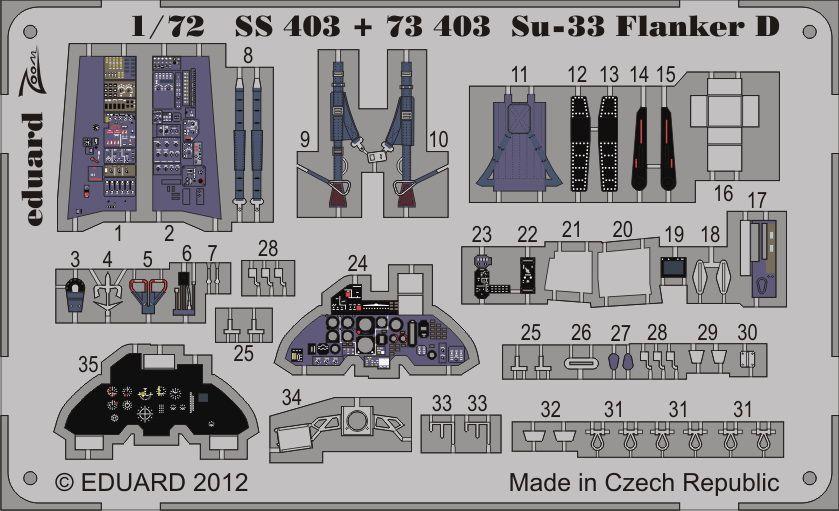 Eduard Su-33 Flanker D S.A. (Hasegawa)
