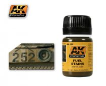 AK Fuel Stains