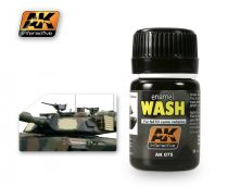 AK Wash For Nato Tanks