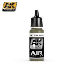 AK Air Series RAF MIDDLE STONE