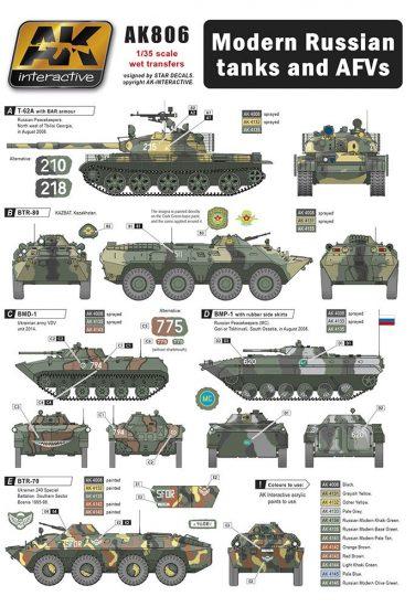 AK MODERN RUSSIAN TANKS AND AFVS