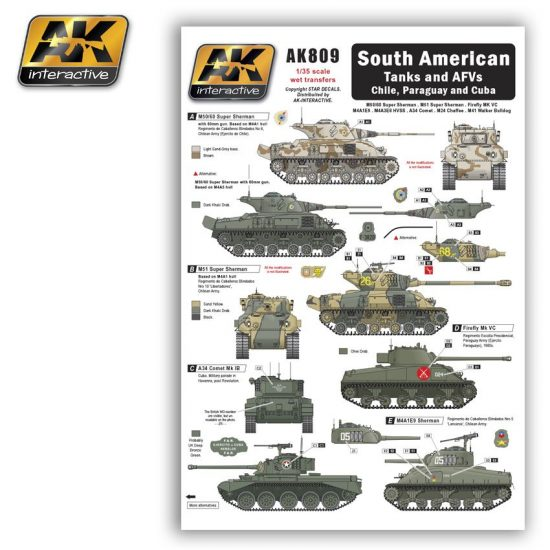 AK SOUTH AMERICAN TANKS AND AFVS CHILE, PARAGUAY AND CUBA