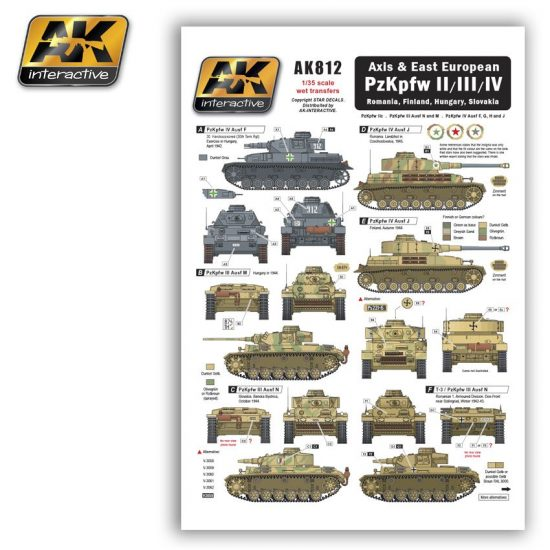 AK AXIS & EAST EUROPEAN PZKPFW II/III/IV