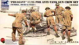 Bronco British 17pdr / 25 Pdr Anti-tank Gun Crew Set