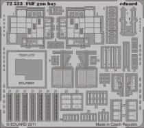 Eduard F6F gun bay (Eduard)
