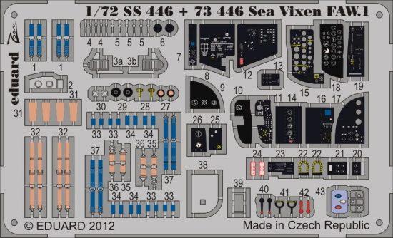 Eduard Sea Vixen FAW.1 S.A. (Cyber Hobby)