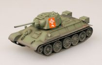 Easy Model T-34/76 Russian Army