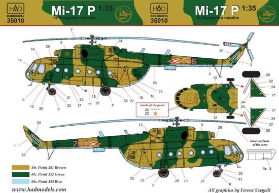 """HAD Zsu-57 """"Büszke"""" Hungarian"""