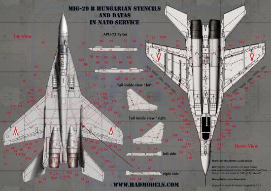 HAD MiG-29 NATO