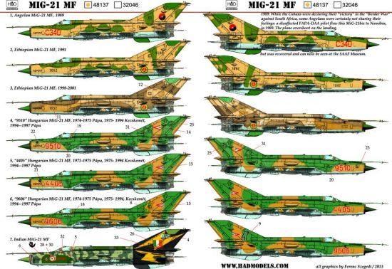 HAD MIG-21 MF