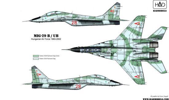 HAD MiG-29 B/UB