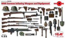 ICM German Infantry Weapon and Equipment