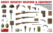 MiniArt Soviet Infantry Weapons and Equipment