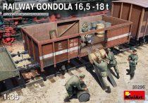 Miniart Railway Gondola 16,5-18 t makett