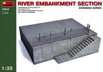MiniArt River Embankment Section