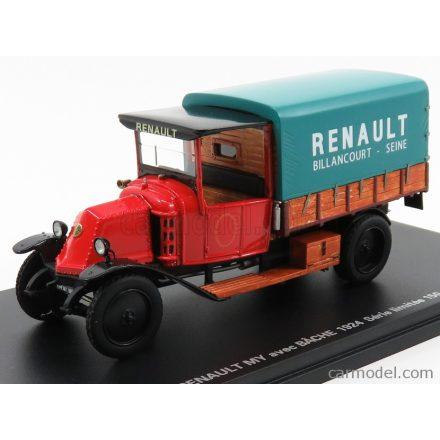 PERFEX RENAULT MY TRUCK TELONATO RENAULT BILLANCOURT - SEINE 1924