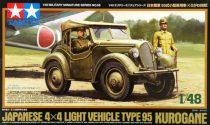 Tamiya Japanese 4x4 Light Vehicle Type 95 Kurogane makett
